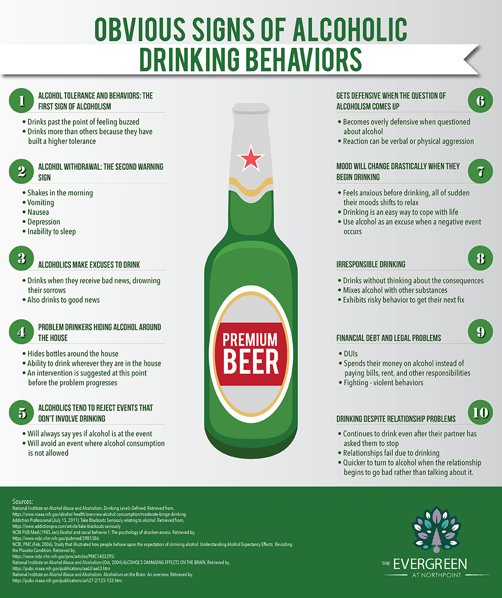 The Hard Truth: Common Signs That You Have an Alcohol ...